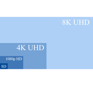 UHDTV_resolution_chart
