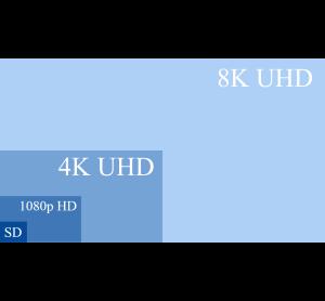 UHDTV_resolution_chart